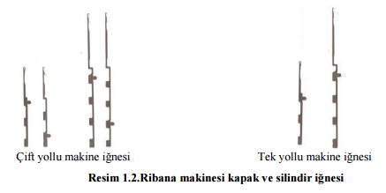 ribana-makinesi-igneleri