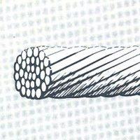 multiflament iplik