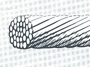 multiflament iplik e1513925575406