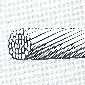 multiflament-iplik