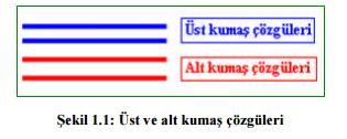 doubleface-ust-alt-kumas-cozgu
