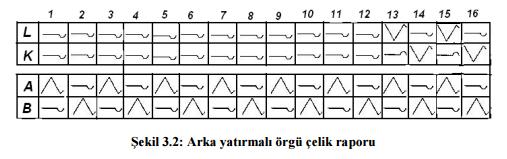 ottoman celik dizimi