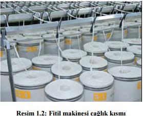fitil-besleme-ksm