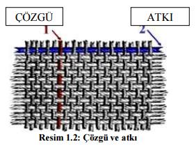cozgu-atki
