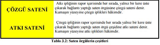 saten-orgu-cesitleri