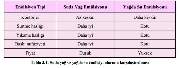 suda-yag-yagda-su-emisyonu