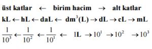 hacim 2