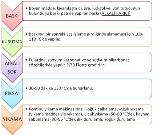 sematik 12