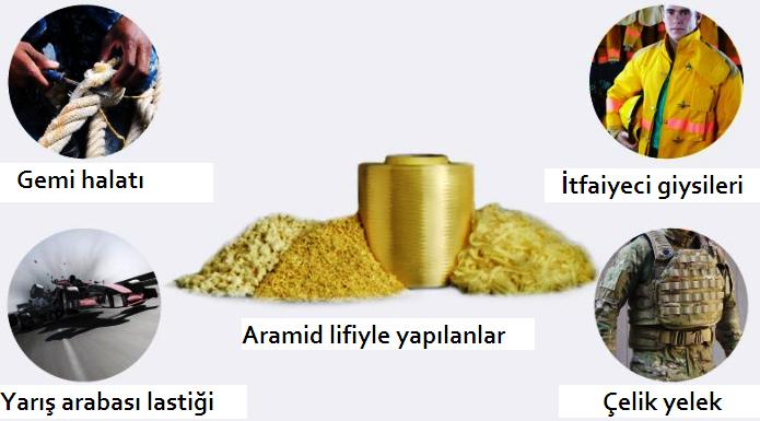 Aramid 1