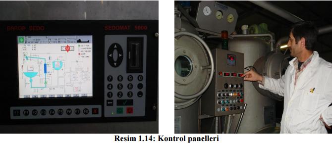 kontrol panel