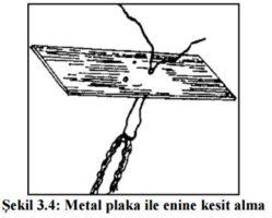 metal plaka ile kesit alma