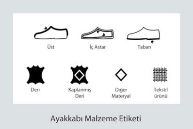 ayakkabi hammadde sembol