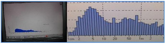 spektrogram kutle