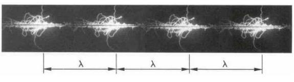 tuyluluk spektogrami